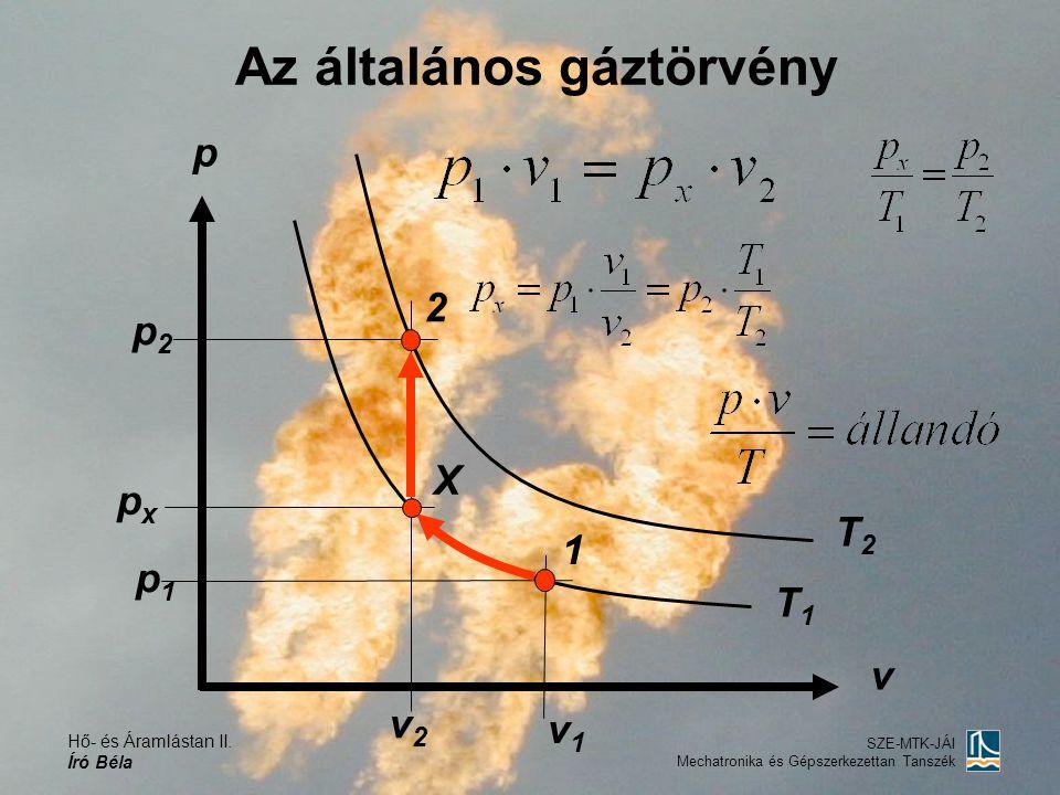 Hő- és Áramlástan II. Író Béla SZE-MTK-JÁI Mechatronika és Gépszerkezettan Tanszék Az általános gáztörvény X v p 1 2 p2p2 p1p1 v1v1 v2v2 T1T1 T2T2 pxp