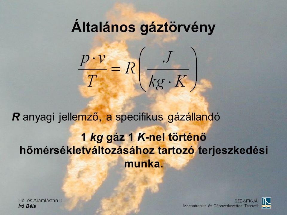 Hő- és Áramlástan II. Író Béla SZE-MTK-JÁI Mechatronika és Gépszerkezettan Tanszék Általános gáztörvény R anyagi jellemző, a specifikus gázállandó 1 k