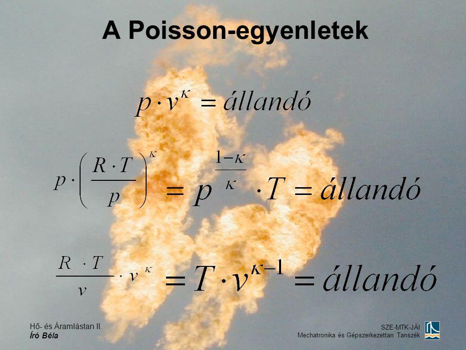 Hő- és Áramlástan II. Író Béla SZE-MTK-JÁI Mechatronika és Gépszerkezettan Tanszék A Poisson-egyenletek