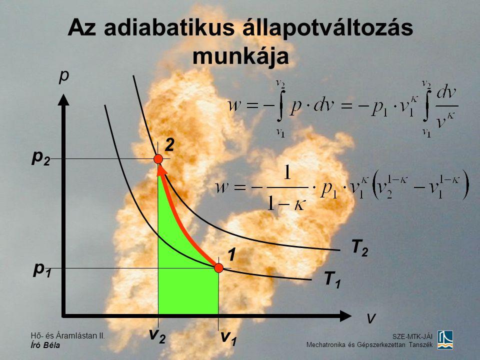 Hő- és Áramlástan II. Író Béla SZE-MTK-JÁI Mechatronika és Gépszerkezettan Tanszék Az adiabatikus állapotváltozás munkája p v 1 2 p2p2 p1p1 v1v1 v2v2