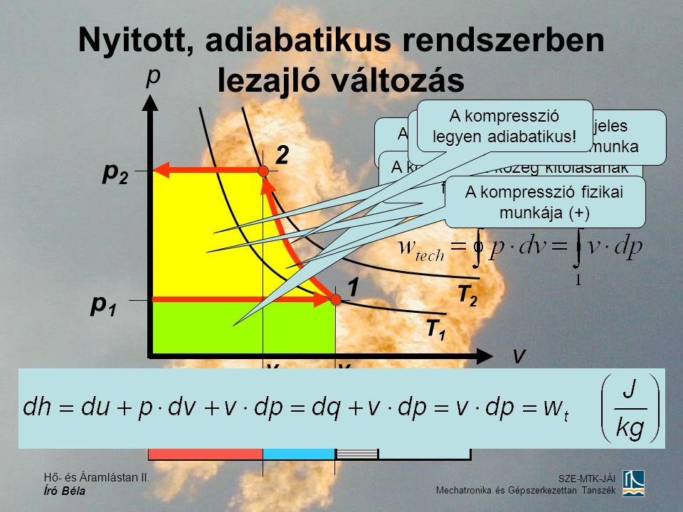 Hő- és Áramlástan II. Író Béla SZE-MTK-JÁI Mechatronika és Gépszerkezettan Tanszék Nyitott, adiabatikus rendszerben lezajló változás p v 1 2 p2p2 p1p1
