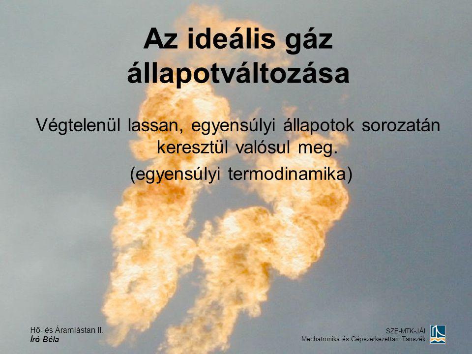 Hő- és Áramlástan II. Író Béla SZE-MTK-JÁI Mechatronika és Gépszerkezettan Tanszék Az ideális gáz állapotváltozása Végtelenül lassan, egyensúlyi állap