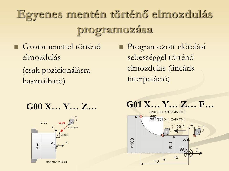 Egyenes mentén történő elmozdulás programozása Gyorsmenettel történő elmozdulás (csak pozicionálásra használható) G00 X… Y… Z… Programozott előtolási sebességgel történő elmozdulás (lineáris interpoláció) G01 X… Y… Z… F…