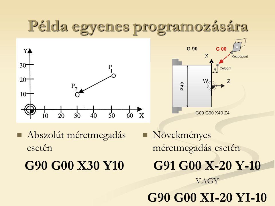 Példa egyenes programozására Abszolút méretmegadás esetén G90 G00 X30 Y10 Növekményes méretmegadás esetén G91 G00 X-20 Y-10 VAGY G90 G00 XI-20 YI-10