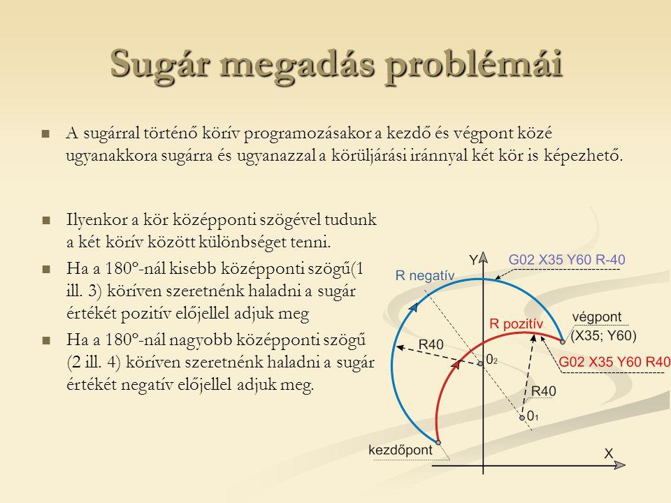 Sugár megadás problémái A sugárral történő körív programozásakor a kezdő és végpont közé ugyanakkora sugárra és ugyanazzal a körüljárási iránnyal két kör is képezhető.