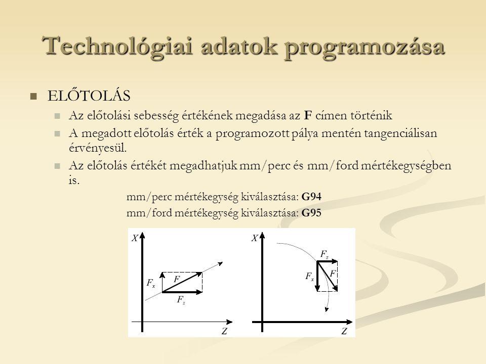 Technológiai adatok programozása ELŐTOLÁS Az előtolási sebesség értékének megadása az F címen történik A megadott előtolás érték a programozott pálya mentén tangenciálisan érvényesül.
