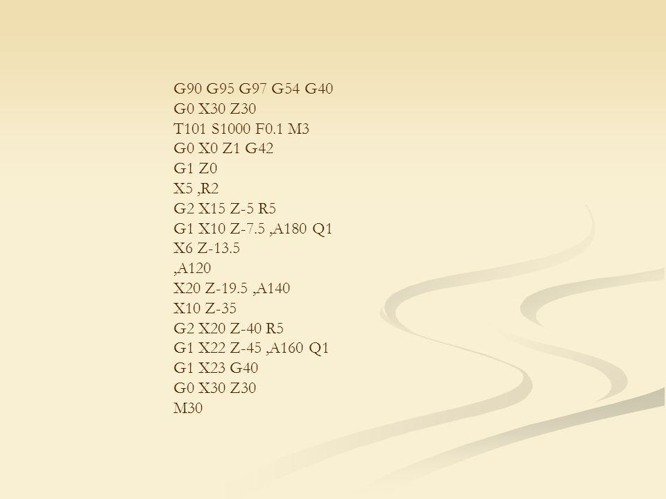 G90 G95 G97 G54 G40 G0 X30 Z30 T101 S1000 F0.1 M3 G0 X0 Z1 G42 G1 Z0 X5,R2 G2 X15 Z-5 R5 G1 X10 Z-7.5,A180 Q1 X6 Z-13.5,A120 X20 Z-19.5,A140 X10 Z-35 G2 X20 Z-40 R5 G1 X22 Z-45,A160 Q1 G1 X23 G40 G0 X30 Z30 M30