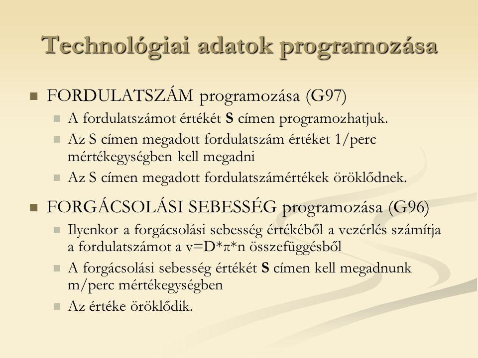 Technológiai adatok programozása FORDULATSZÁM programozása (G97) A fordulatszámot értékét S címen programozhatjuk.
