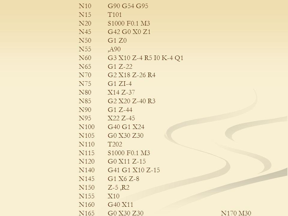N10G90 G54 G95 N15T101 N20S1000 F0.1 M3 N45G42 G0 X0 Z1 N50G1 Z0 N55,A90 N60G3 X10 Z-4 R5 I0 K-4 Q1 N65G1 Z-22 N70G2 X18 Z-26 R4 N75G1 ZI-4 N80X14 Z-37 N85G2 X20 Z-40 R3 N90G1 Z-44 N95X22 Z-45 N100G40 G1 X24 N105G0 X30 Z30 N110T202 N115S1000 F0.1 M3 N120G0 X11 Z-15 N140G41 G1 X10 Z-15 N145G1 X6 Z-8 N150Z-5,R2 N155X10 N160G40 X11 N165G0 X30 Z30 N170 M30