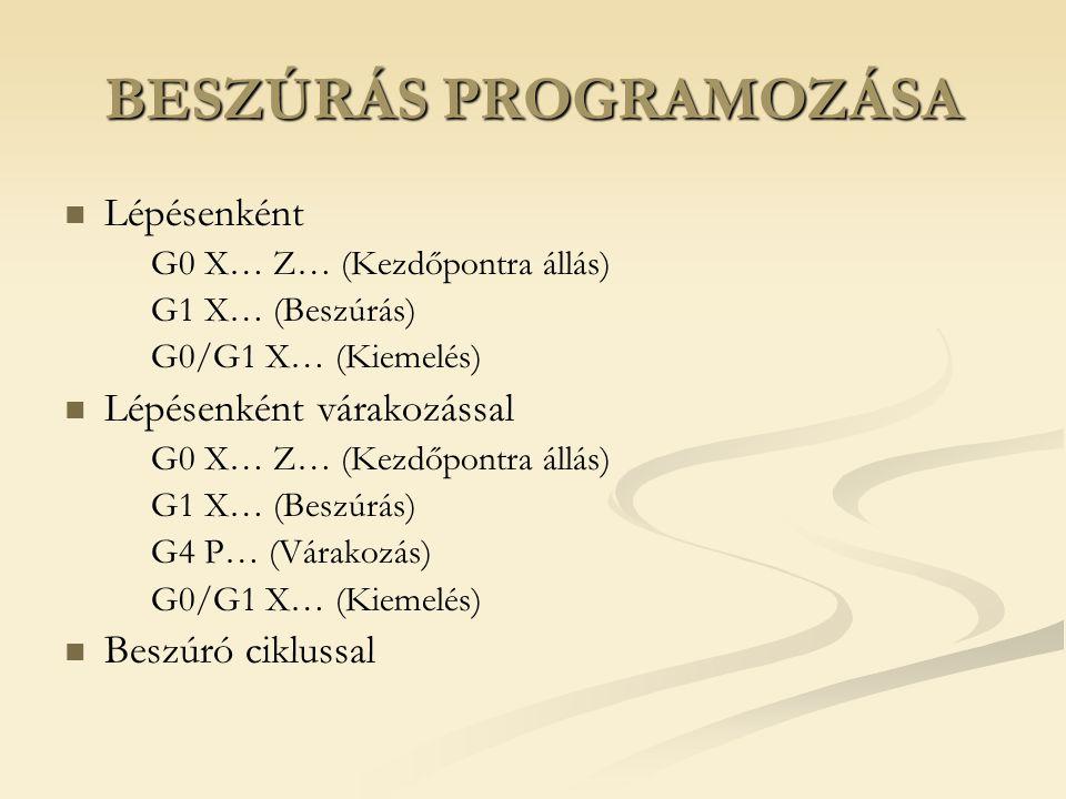 BESZÚRÁS PROGRAMOZÁSA Lépésenként G0 X… Z… (Kezdőpontra állás) G1 X… (Beszúrás) G0/G1 X… (Kiemelés) Lépésenként várakozással G0 X… Z… (Kezdőpontra állás) G1 X… (Beszúrás) G4 P… (Várakozás) G0/G1 X… (Kiemelés) Beszúró ciklussal