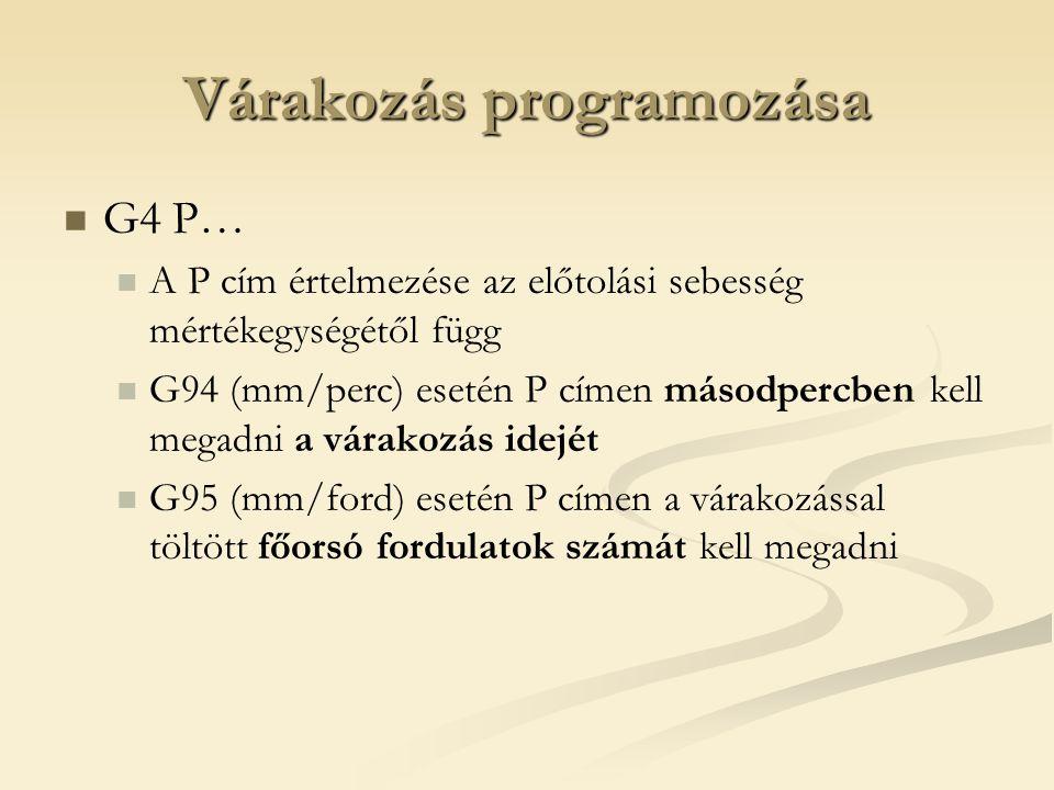 Várakozás programozása G4 P… A P cím értelmezése az előtolási sebesség mértékegységétől függ G94 (mm/perc) esetén P címen másodpercben kell megadni a várakozás idejét G95 (mm/ford) esetén P címen a várakozással töltött főorsó fordulatok számát kell megadni
