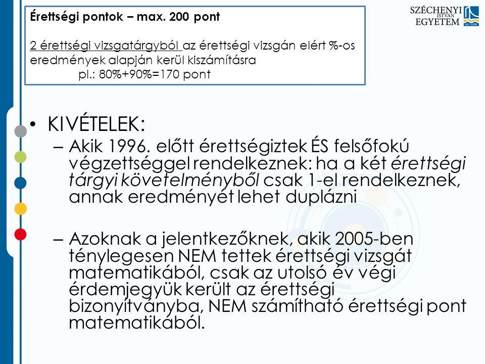 Többletpontok 1.emelt szintű érettségi vizsgaeredmény (vizsgatárgyanként 40 pont, max.