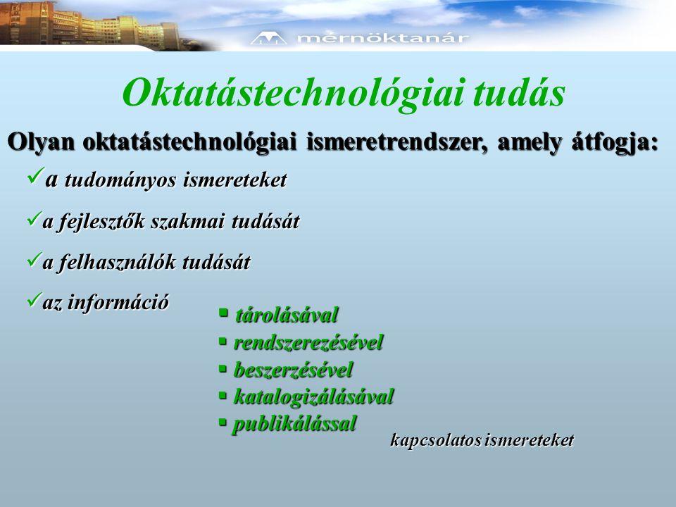 Oktatástechnológiai tevékenység a folyamatirányítás szempontjából kutatás, fejlesztés kutatás, fejlesztés felhasználó pedagógusok tevékenysége felhasználó pedagógusok tevékenysége információs tevékenység információs tevékenység oktatástechnológus képzés (informatikus-mérnöktanár) oktatástechnológus képzés (informatikus-mérnöktanár)