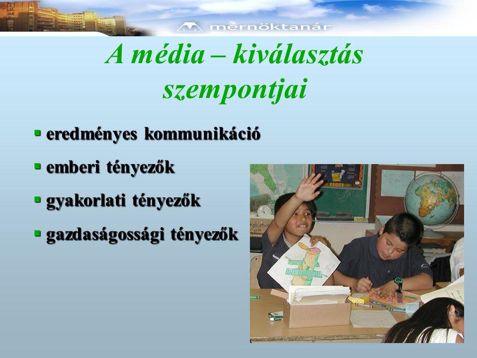 A média – kiválasztás folyamata  Korlát típusú  Cél, tartalom  Módszerek, szervezeti formák  Tanulók, tanárok  Gyakorlati,- gazdaságossági korlátok  Optimum – kritérium típusú típusú