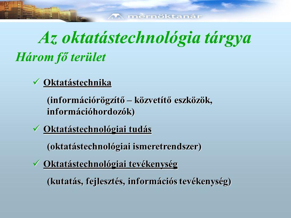 Oktatástechnika oktatástechnológia tárgyi eszközei oktatástechnológia tárgyi eszközei információrögzítő – közvetítő eszközök (hardware) információrögzítő – közvetítő eszközök (hardware) információhordozók (software) információhordozók (software) Tárgyköre: