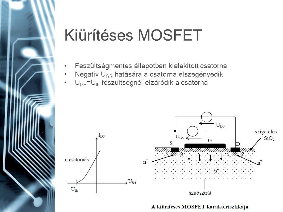 Kiürítéses MOSFET Feszültségmentes állapotban kialakított csatorna Negatív U GS hatására a csatorna elszegényedik U GS =U th feszültségnél elzáródik a