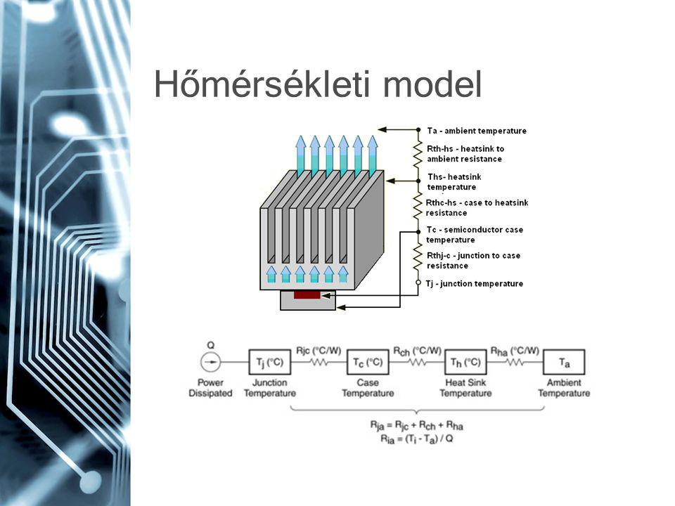 Hőmérsékleti model