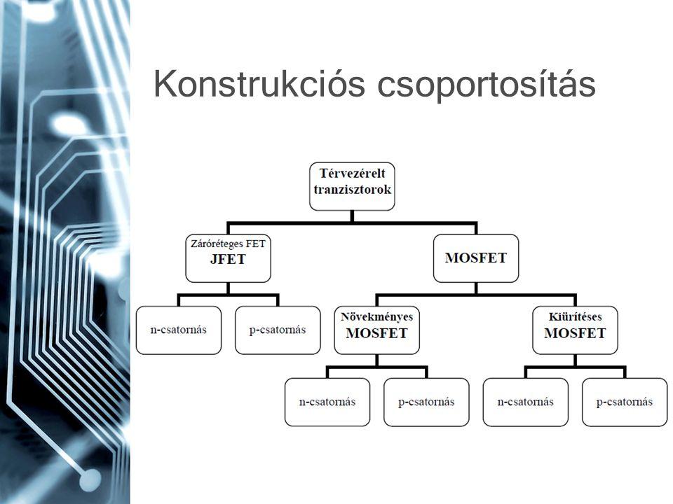 Konstrukciós csoportosítás