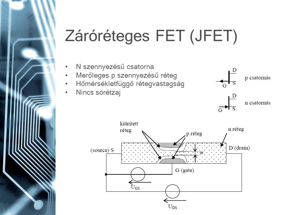 Záróréteges FET (JFET) N szennyezésű csatorna Merőleges p szennyezésű réteg Hőmérsékletfüggő rétegvastagság Nincs sörétzaj