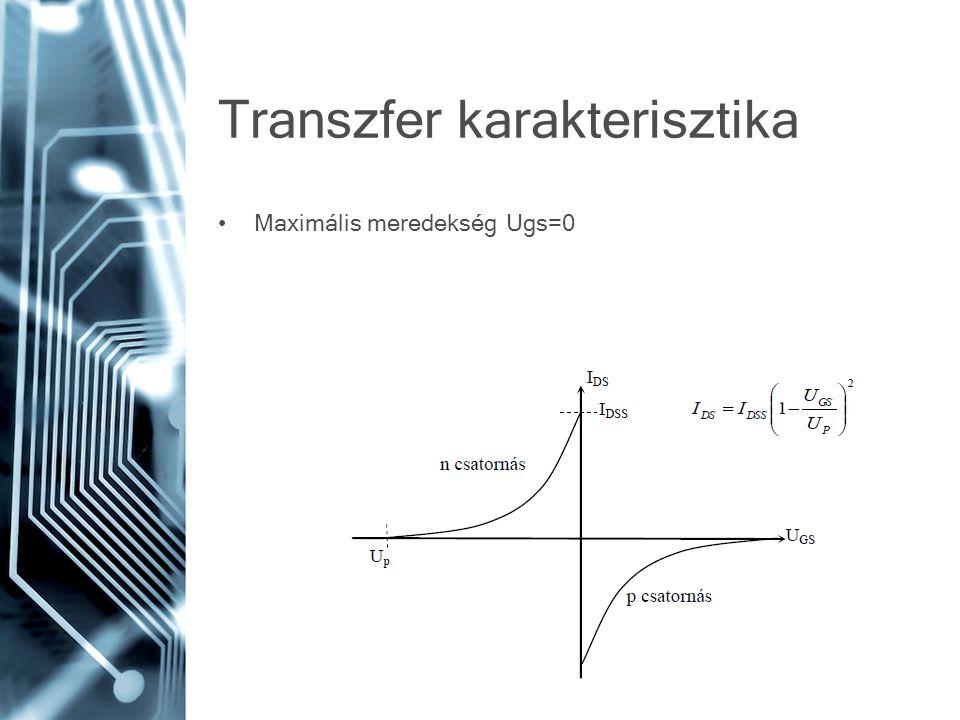 Transzfer karakterisztika Maximális meredekség Ugs=0
