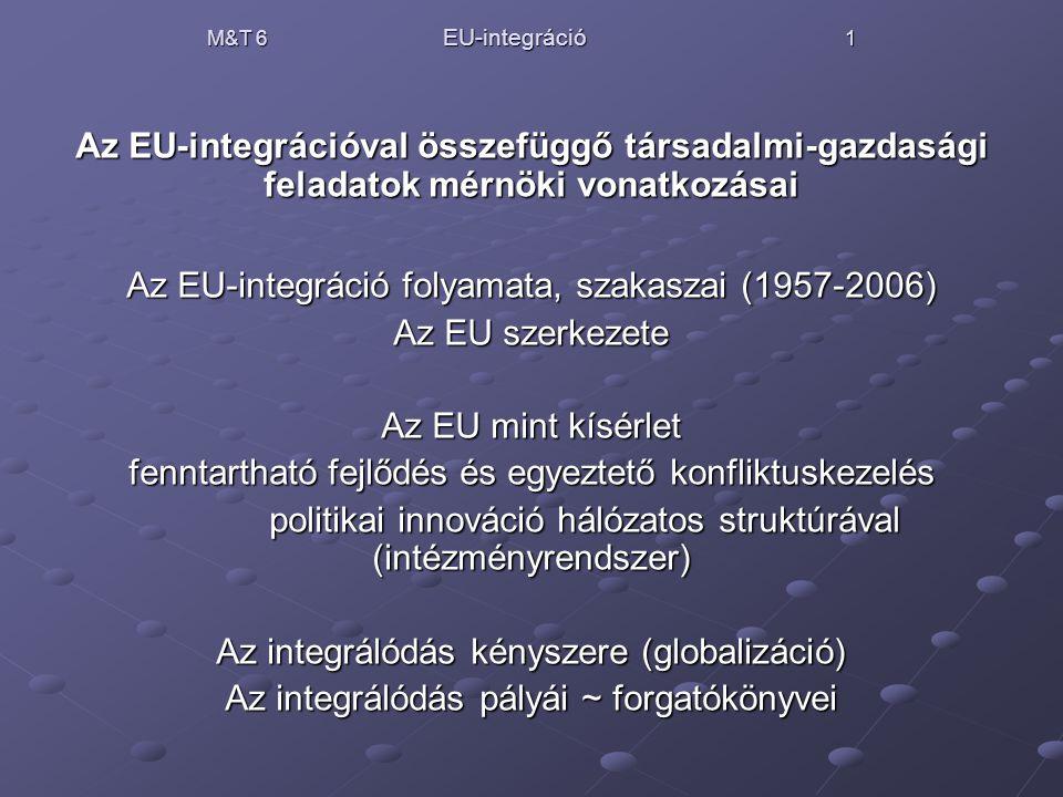 M&T 6 EU-integráció 1 Az EU-integrációval összefüggő társadalmi-gazdasági feladatok mérnöki vonatkozásai Az EU-integráció folyamata, szakaszai (1957-2