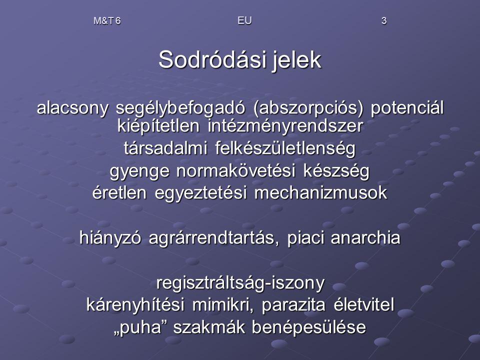 M&T 6 EU 3 Sodródási jelek alacsony segélybefogadó (abszorpciós) potenciál kiépítetlen intézményrendszer társadalmi felkészületlenség gyenge normaköve