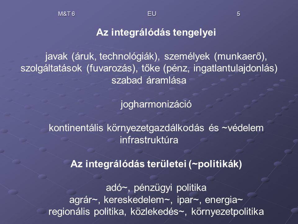 M&T 6 EU 5 Az integrálódás tengelyei javak (áruk, technológiák), személyek (munkaerő), szolgáltatások (fuvarozás), tőke (pénz, ingatlantulajdonlás) sz