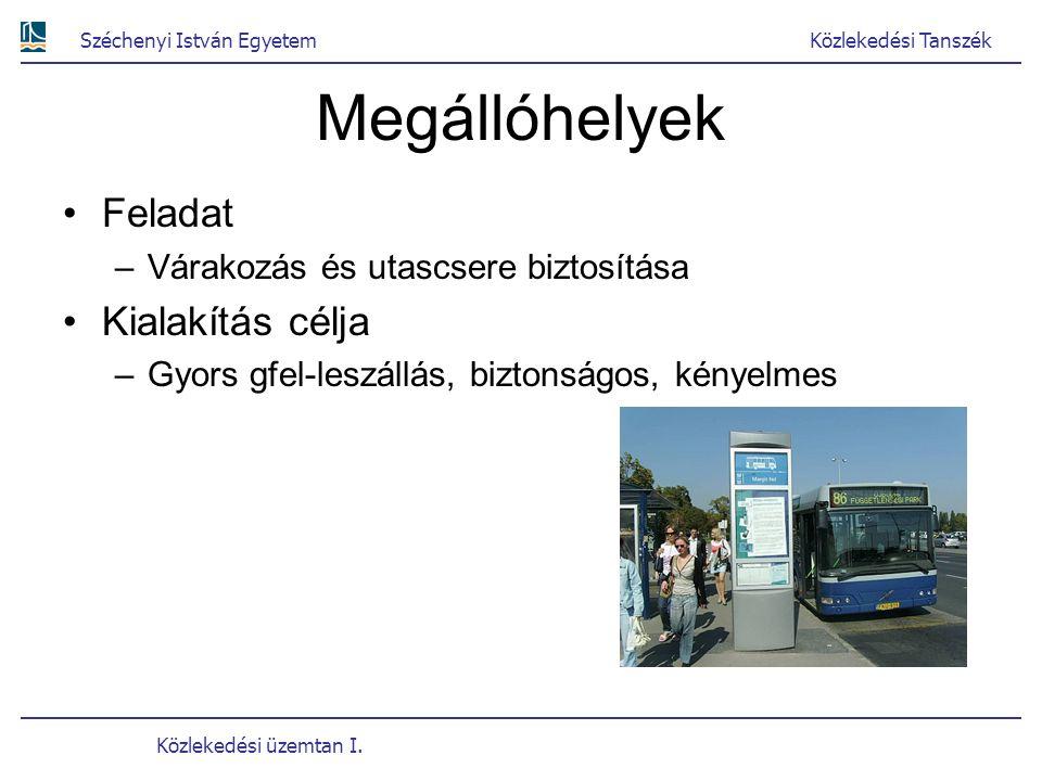 Széchenyi István EgyetemKözlekedési Tanszék Közlekedési üzemtan I. Megállóhelyek Feladat –Várakozás és utascsere biztosítása Kialakítás célja –Gyors g
