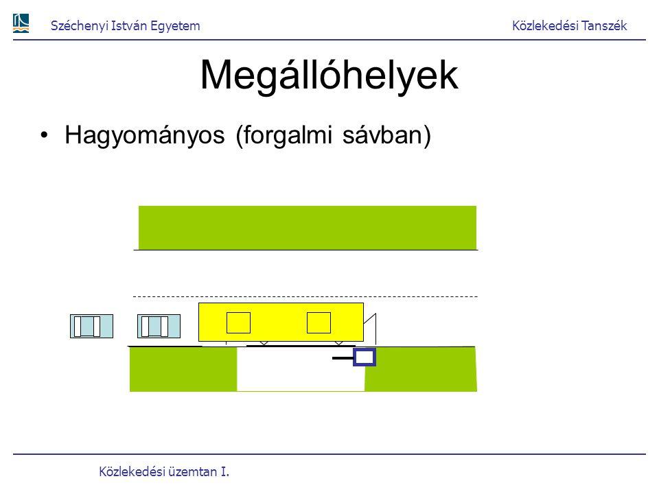 Széchenyi István EgyetemKözlekedési Tanszék Közlekedési üzemtan I. Megállóhelyek Hagyományos (forgalmi sávban)