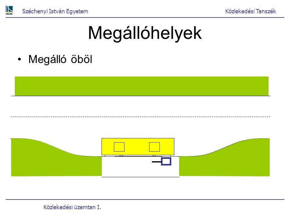 Széchenyi István EgyetemKözlekedési Tanszék Közlekedési üzemtan I. Megállóhelyek Megálló öböl