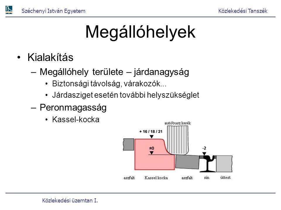 Széchenyi István EgyetemKözlekedési Tanszék Közlekedési üzemtan I. Megállóhelyek Kialakítás –Megállóhely területe – járdanagyság Biztonsági távolság,