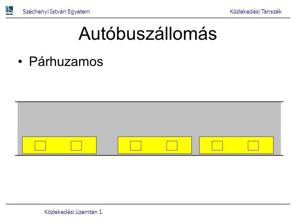 Széchenyi István EgyetemKözlekedési Tanszék Közlekedési üzemtan I. Autóbuszállomás Párhuzamos
