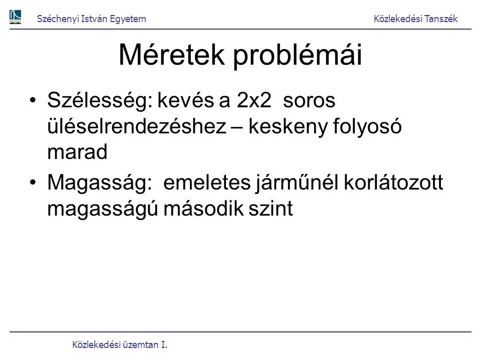 Széchenyi István EgyetemKözlekedési Tanszék Közlekedési üzemtan I. Méretek problémái Szélesség: kevés a 2x2 soros üléselrendezéshez – keskeny folyosó