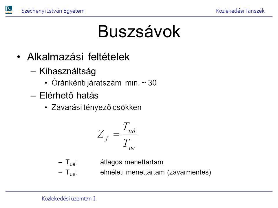 Széchenyi István EgyetemKözlekedési Tanszék Közlekedési üzemtan I. Buszsávok Alkalmazási feltételek –Kihasználtság Óránkénti járatszám min. ~ 30 –Elér