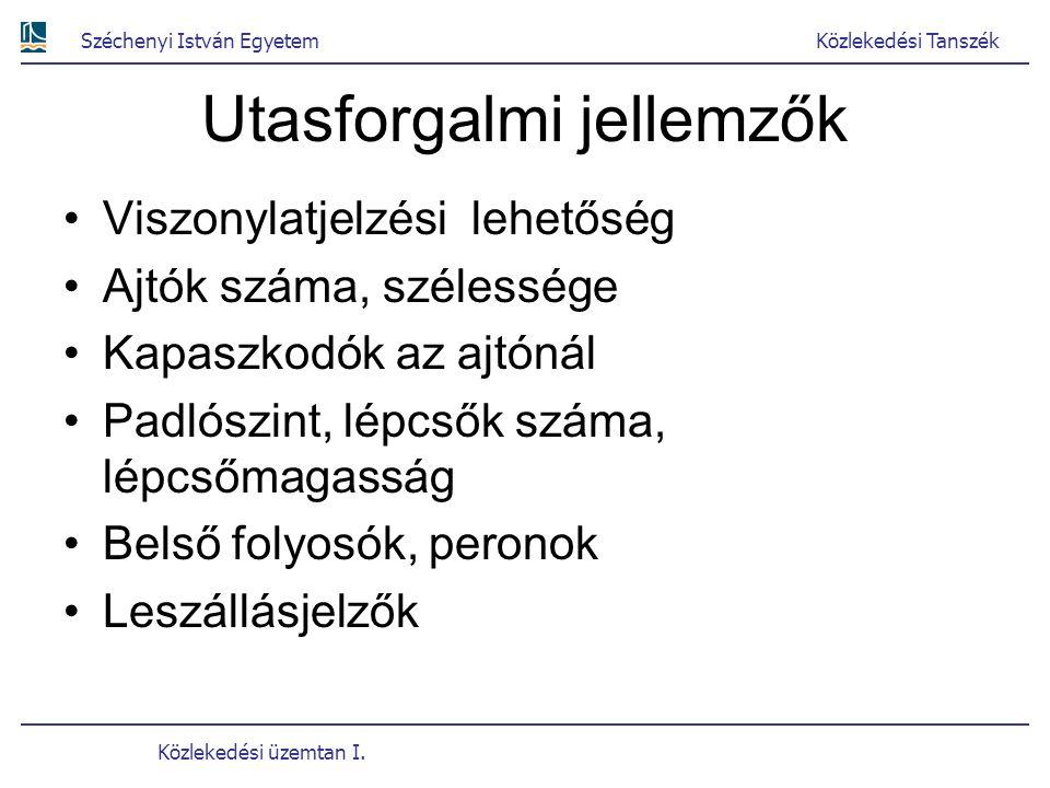 Széchenyi István EgyetemKözlekedési Tanszék Közlekedési üzemtan I. Utasforgalmi jellemzők Viszonylatjelzési lehetőség Ajtók száma, szélessége Kapaszko