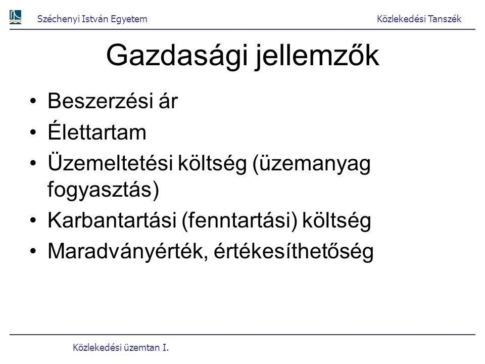 Széchenyi István EgyetemKözlekedési Tanszék Közlekedési üzemtan I. Gazdasági jellemzők Beszerzési ár Élettartam Üzemeltetési költség (üzemanyag fogyas