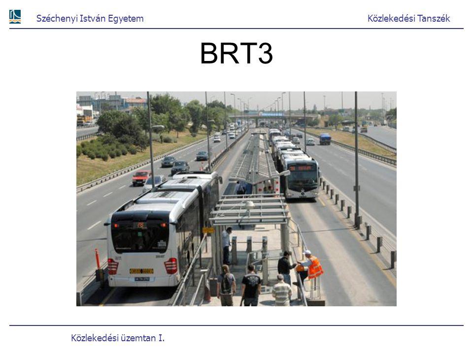 Széchenyi István EgyetemKözlekedési Tanszék Közlekedési üzemtan I. BRT3