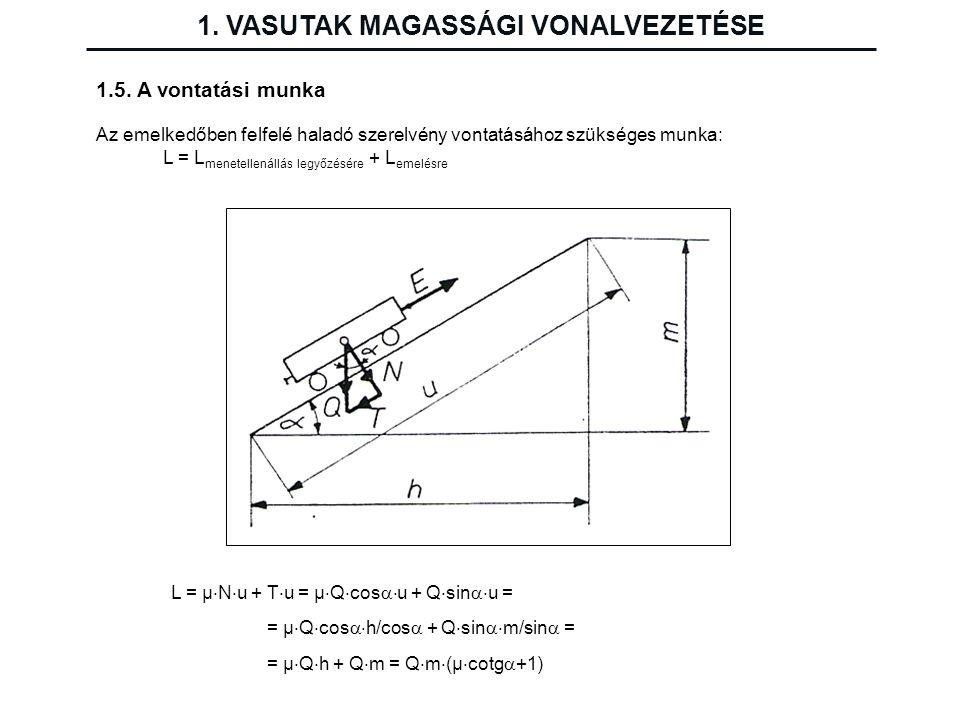 Az emelkedőben felfelé haladó szerelvény vontatásához szükséges munka: L = L menetellenállás legyőzésére + L emelésre L = μ  N  u + T  u = μ  Q 