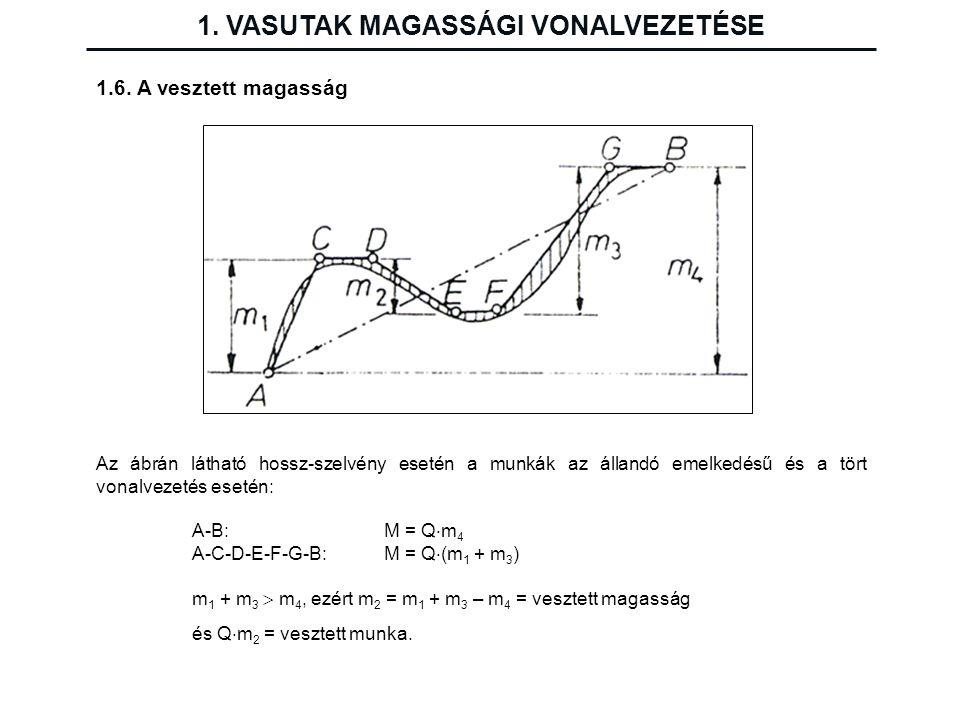 Az ábrán látható hossz-szelvény esetén a munkák az állandó emelkedésű és a tört vonalvezetés esetén: A-B: M = Q  m 4 A-C-D-E-F-G-B:M = Q  (m 1 + m 3