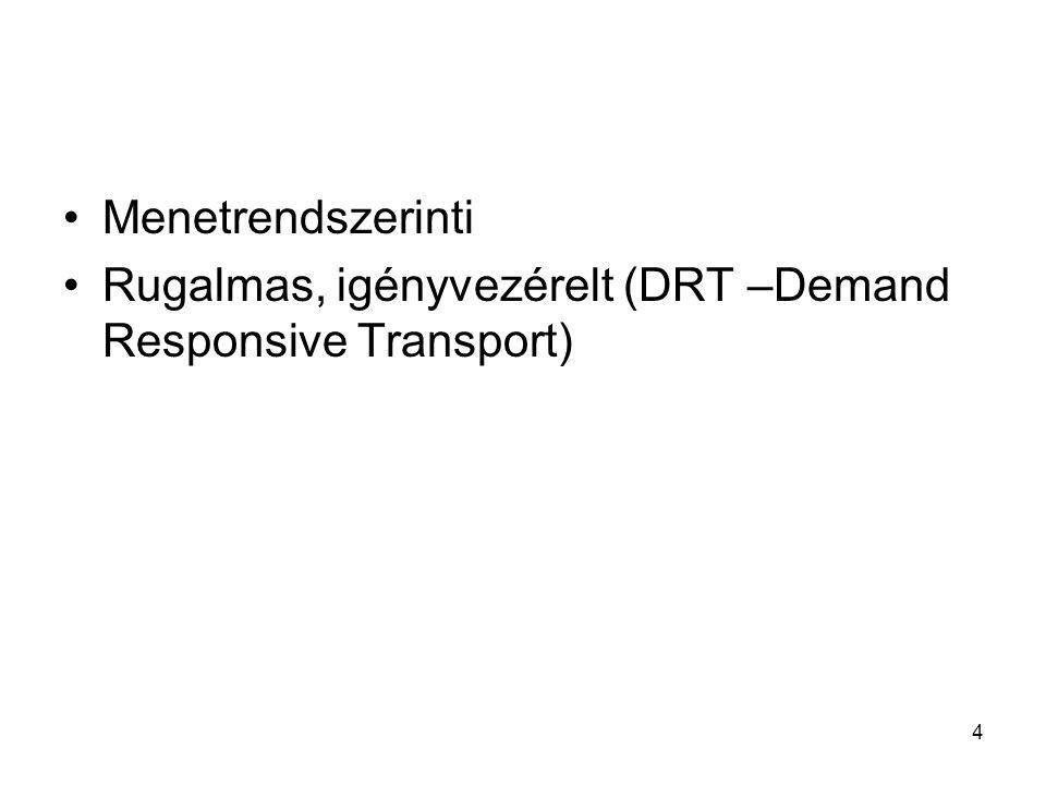 Menetrendszerinti Rugalmas, igényvezérelt (DRT –Demand Responsive Transport) 4