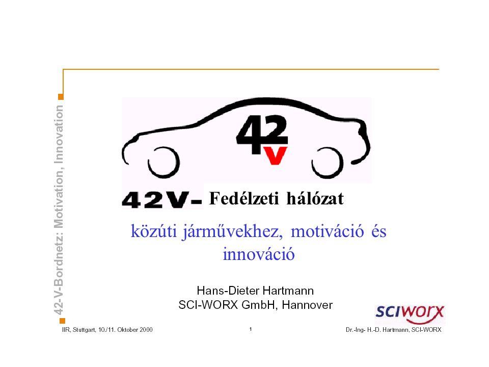 Fedélzeti hálózat közúti járművekhez, motiváció és innováció