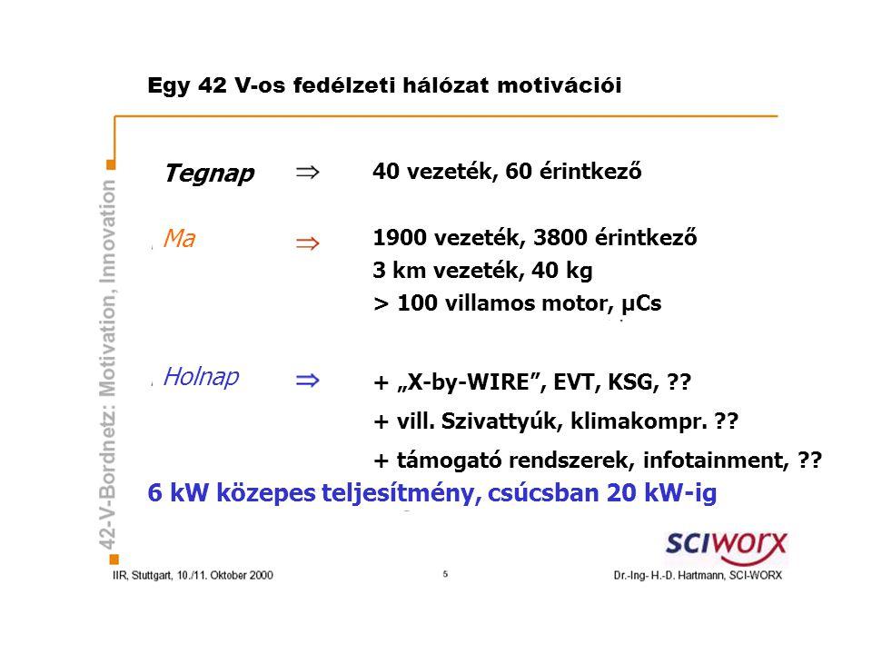 """Egy 42 V-os fedélzeti hálózat motivációi Tegnap Ma Holnap 6 kW közepes teljesítmény, csúcsban 20 kW-ig 40 vezeték, 60 érintkező 1900 vezeték, 3800 érintkező 3 km vezeték, 40 kg > 100 villamos motor, μCs + """"X-by-WIRE , EVT, KSG, ?."""