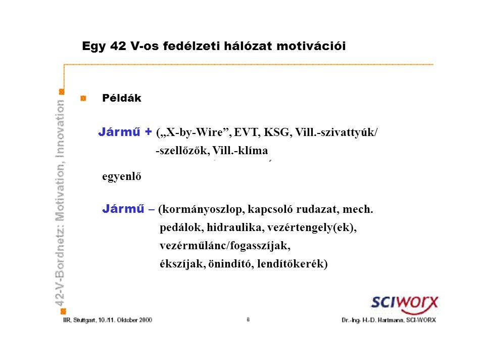 """Egy 42 V-os fedélzeti hálózat motivációi Példák Jármű + (""""X-by-Wire , EVT, KSG, Vill.-szivattyúk/ -szellőzők, Vill.-klíma egyenlő Jármű – (kormányoszlop, kapcsoló rudazat, mech."""
