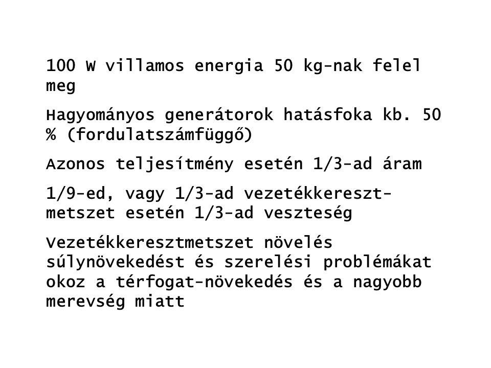 100 W villamos energia 50 kg-nak felel meg Hagyományos generátorok hatásfoka kb.