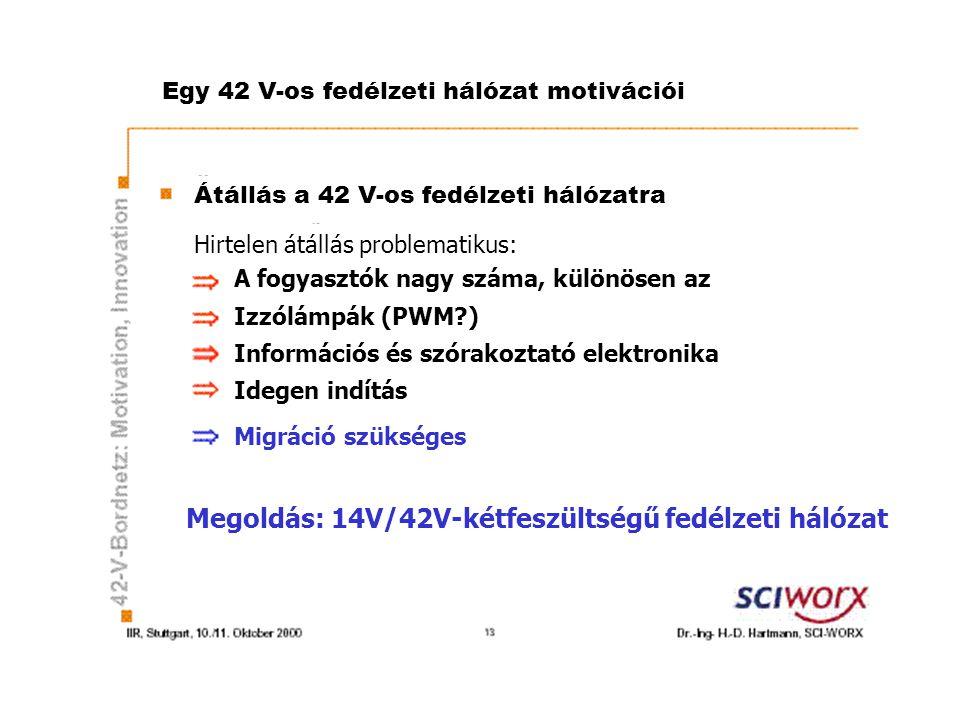 Egy 42 V-os fedélzeti hálózat motivációi Átállás a 42 V-os fedélzeti hálózatra Hirtelen átállás problematikus: A fogyasztók nagy száma, különösen az Izzólámpák (PWM?) Információs és szórakoztató elektronika Idegen indítás Migráció szükséges Megoldás: 14V/42V-kétfeszültségű fedélzeti hálózat