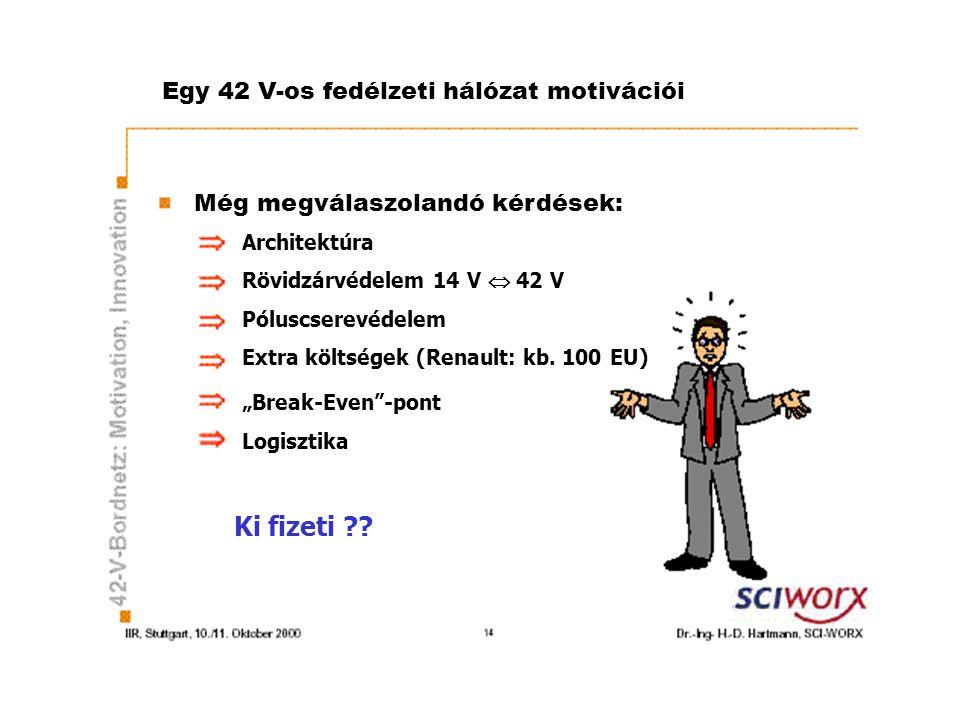 Egy 42 V-os fedélzeti hálózat motivációi Még megválaszolandó kérdések: Architektúra Rövidzárvédelem 14 V  42 V Póluscserevédelem Extra költségek (Renault: kb.