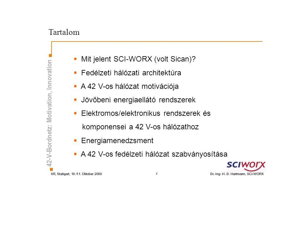 Tartalom  Mit jelent SCI-WORX (volt Sican).