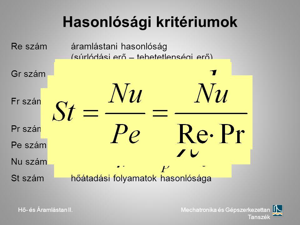 Hő- és Áramlástan II. Re számáramlástani hasonlóság (súrlódási erő – tehetetlenségi erő) Gr számáramlástani hasonlóság (súrlódási erő – felhajtóerő) F