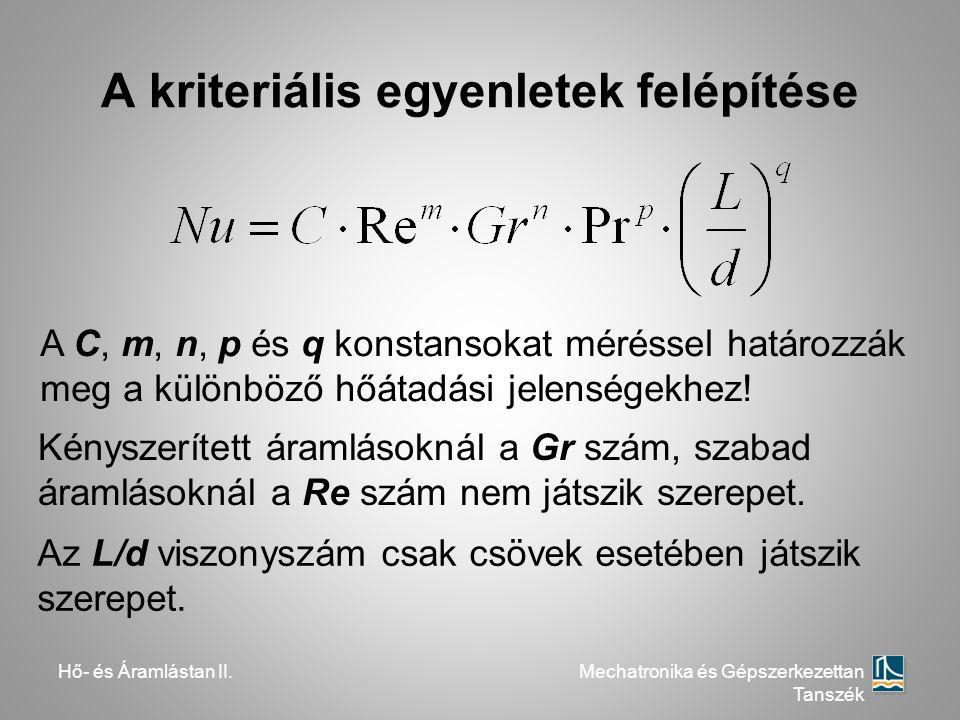 Hő- és Áramlástan II. A kriteriális egyenletek felépítése A C, m, n, p és q konstansokat méréssel határozzák meg a különböző hőátadási jelenségekhez!