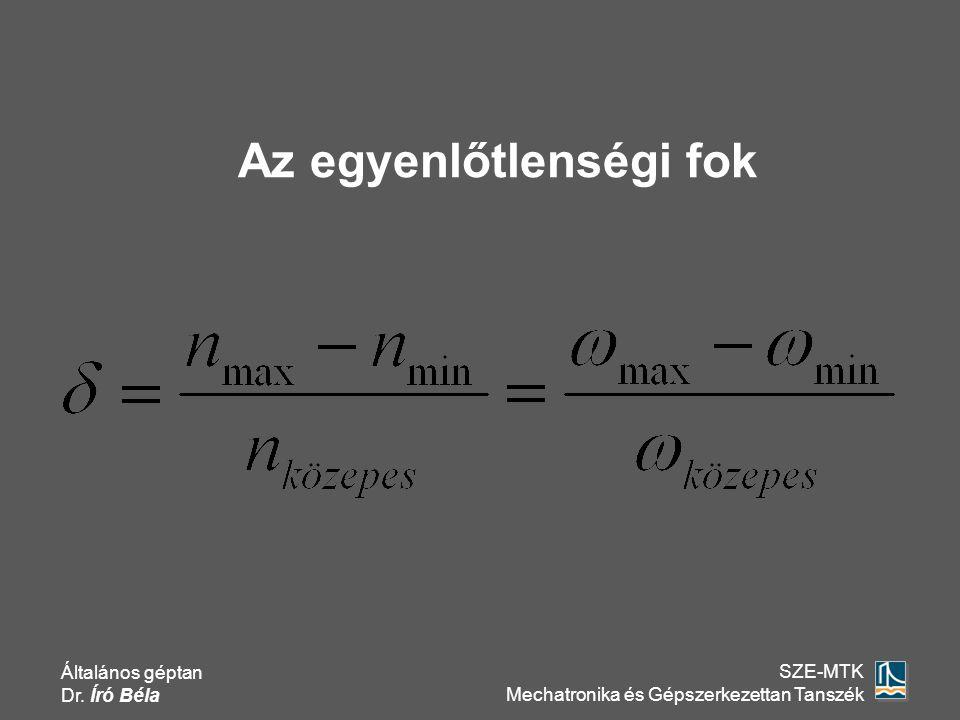 Általános géptan Dr. Író Béla SZE-MTK Mechatronika és Gépszerkezettan Tanszék Az egyenlőtlenségi fok